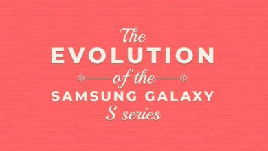 The Revolution of The Galaxy S Series Thumbnail