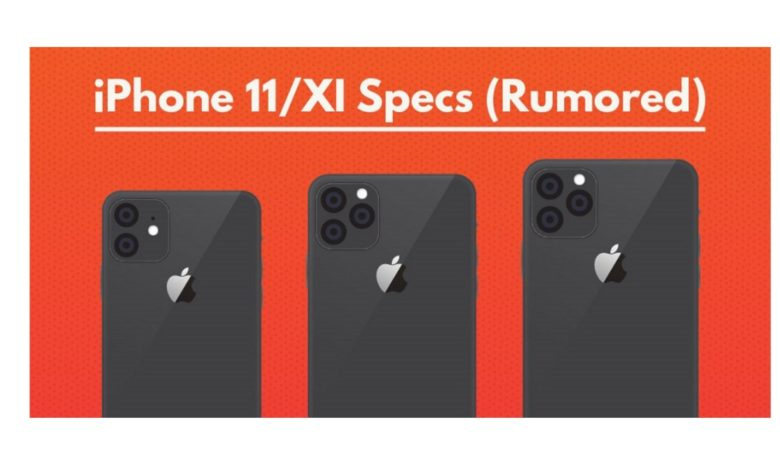 Photo of iPhone 11/XI Specifications (Rumored)