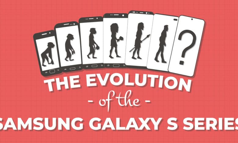 Photo of The Evolution of the Samsung Galaxy S Series (2020 Update)